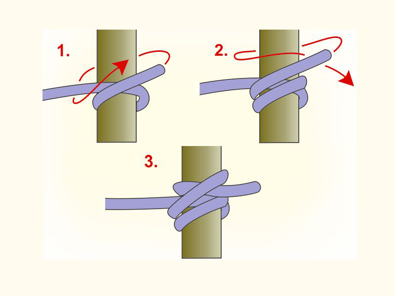 How to tie a Rolling Hitch